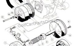 1992-1996 Club Car Ds Gas Or Electric – Club Car Parts & Accessories pertaining to Yamaha Golf Cart Parts Diagram