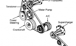 1997 Buick Lesabre: I Find A Diagram That Shows..serpentine Belt..3.8L with 2001 Buick Lesabre Engine Diagram