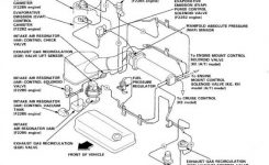 1997 Jdm Honda Accord Vacuum Diagram. – Honda-Tech – Honda Forum within 1995 Honda Civic Engine Diagram