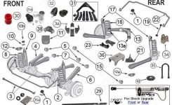 1999 2004 jeep grand cherokee wjwg jeep suspension parts morris regarding 1999 jeep cherokee parts diagrams 34oxzz0n1wyecb4zfzy5my mtd yard machine riding mower wiring diagram tractor parts mtd yard machine wiring diagram at crackthecode.co