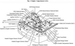 1999 Mazda Protege Engine Diagram. 1999. Car Wiring Diagrams Info pertaining to 2000 Mazda Protege Engine Diagram