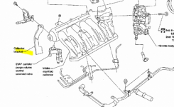 1999 Nissan Sentra Engine Schematics Repair Guides Vacuum Diagrams within 2008 Nissan Sentra Engine Diagram