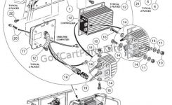 2000-2005 Club Car Ds Gas Or Electric – Club Car Parts & Accessories with regard to Club Car Ds Parts Diagram