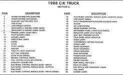 2000 Gmc Sierra Wiring Diagram 2000 Gmc Sierra Wiring Diagram regarding 2000 Chevy Silverado Parts Diagram