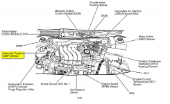 2000 Vw Jetta: The Camshaft Sensor Is..cyl.es Back..diagnostics with regard to 2000 Vw Jetta 2.0 Engine Diagram