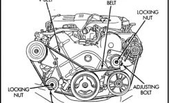 2001 Dodge Intrepid Serpentine Belt-3.2L And 3.5L Engines throughout 2002 Dodge Intrepid Engine Diagram