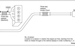 2002-2003 Nissan Altima With 2.5 Engine O2 Sensor Location throughout 2003 Nissan Altima Engine Diagram