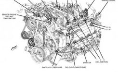 2002 Jeep Liberty Misfire – Doityourself Community Forums pertaining to 2002 Jeep Liberty Engine Diagram