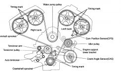 2002 Kia Carnival Timing Belt Diagram: Engine Mechanical Problem for 2002 Kia Sedona Engine Diagram