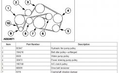 2002 Lincoln Ls V8 3.9L Serpentine Belt Diagram – Serpentinebelthq throughout 2002 Lincoln Ls Engine Diagram