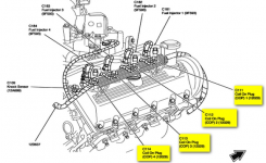 2002 Lincoln Navigator: A Diagram Of The Ignition Coil And Spark Plugs for 2003 Lincoln Navigator Engine Diagram