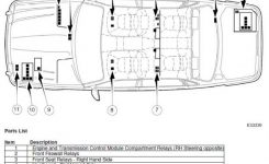 2003 Jaguar X Type Fuse Box Diagram | Wiring Diagrams intended for 2003 Jaguar X Type Engine Diagram