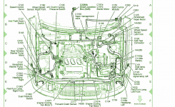 2006 Ford Fuse Diagram F Fuse Box Diagram Wiring Diagrams Fuse Box within Ford Focus Engine Diagram 2001