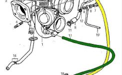 2006 Volvo Xc90 Engine Diagram | Finally, A Vacuum Hose Diagram for 2000 Volvo S80 Engine Diagram