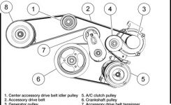 2008-2009 Ford Escape Mercury Mariner 3.0L Engine with regard to 2001 Ford Escape Engine Diagram