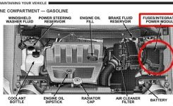2008 Jeep Compass Fuse Box Diagram – Vehiclepad | 2010 Jeep With intended for 2007 Jeep Compass Engine Diagram