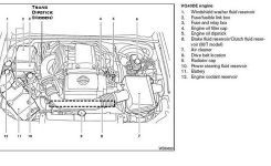 2008 Nissan Frontier Engine Diagrams – Questions (With Pictures intended for 2001 Nissan Altima Engine Diagram
