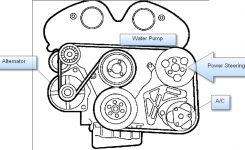 2008 Saturn Astra Serpentine Belt Diagram. 2008. Free Image About within 2002 Saturn Vue Engine Diagram