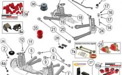 21 Best 93-98 Grand Cherokee Zj Parts Diagrams Images On Pinterest within Front End Suspension Parts Diagram