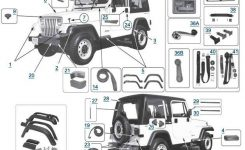 22 Best Jeep Yj Parts Diagrams Images On Pinterest | Jeep Wrangler pertaining to 2000 Jeep Wrangler Parts Diagram