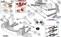 23 Best Jeep Tj Parts Diagrams Images On Pinterest | Jeep Tj intended for 2004 Jeep Wrangler Parts Diagram