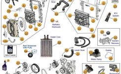 24 Best Jeep Liberty Kj Parts Diagrams Images On Pinterest | Jeep for 2004 Jeep Liberty Parts Diagram