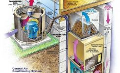 245 Best Aircondetioning Images On Pinterest   Heat Pump within Central Air Conditioner Parts Diagram