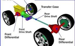 26 Best Projects To Try Images On Pinterest | Car Parts, Car Stuff with Diagram Of Car Wheel Parts