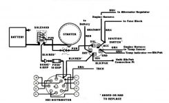 350 Chevy Starter Motor Wiring Diagram How To Wire A Chevy Starter in Chevy 350 Engine Wiring Diagram