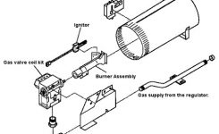 4 Prongs Cord Maytag Electric Dryer – Youtube – Readingrat with regard to Maytag Atlantis Dryer Parts Diagram