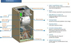 5 Ton Central Air Conditioner – 60000 Btu Ac System within Carrier Air Conditioner Parts Diagram