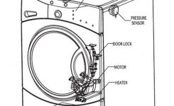 56 Best Washing Machine Images On Pinterest | Washing Machines intended for Front Load Washer Parts Diagram