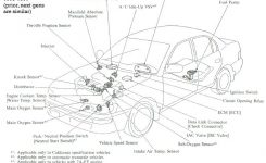 8 Best Toyota Fixes Images On Pinterest | Toyota Corolla, Html And with 2000 Toyota Corolla Engine Diagram
