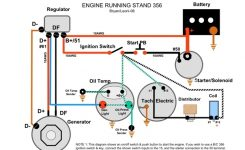 914World | Engine Running Test Stand Design (Want To Build One) within Engine Test Stand Wiring Diagram
