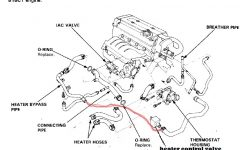 98 Civic Coupe B18C1 Swap, Coolant Disaster – Honda-Tech – Honda in 98 Honda Civic Engine Diagram