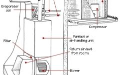 Air Conditioner Parts Diagram | Wiring Diagram And Fuse Box Diagram pertaining to Central Air Conditioner Parts Diagram