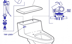 American Standard 2006.014 Lexington One Piece Elongated Toilet Parts throughout American Standard Toilet Parts Diagram