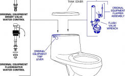 American Standard 2100 Cadet Elongated One Piece Toilet Parts Within  Diagram Push Button For Conserver