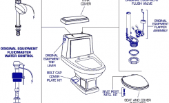 American Standard 2176.124 Heritage Toilet Repair Parts intended for American Standard Toilet Parts Diagram