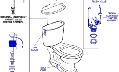 American Standard 2311.016 Toilet Parts regarding American Standard Toilet Parts Diagram