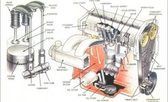Automotive Engine Diagrams | Sun Devil Auto/sun Auto Service within Diagram Of A Car Engine