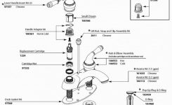 Bathroom Faucets : Beautiful Bathroom Sink Faucet Parts Diagram inside Bathroom Sink Faucet Parts Diagram