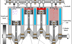 Bearings In Internal Combustion Engines [Substech] within Diagram Of An Internal Combustion Engine