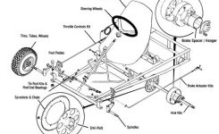 Best 10+ Go Kart Kits Ideas On Pinterest | Go Kart, Go Kart throughout Manco Go Kart Parts Diagram