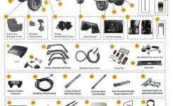 Best 10+ Jeep Tj Ideas On Pinterest | Jeep Parts, Jeep Wrangler Tj for 2004 Jeep Wrangler Parts Diagram
