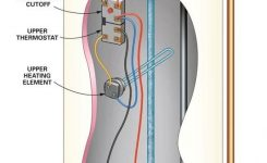 Best 20+ Water Heaters Ideas On Pinterest | Modern Smokers inside Electric Water Heater Parts Diagram