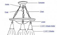 Best 25+ Light Fixture Parts Ideas On Pinterest | Kitchen Fixture within Fluorescent Light Fixture Parts Diagram