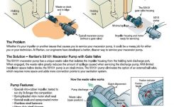 Best Macerator Pump For Marine Toilet, Basement & Other Needs throughout Raritan Crown Head Parts Diagram