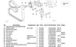 Bmw E30/e36 Belt Replacement | 3-Series (1983-1999) | Pelican inside 2006 Bmw 325I Engine Diagram
