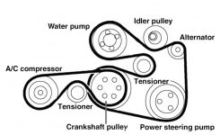 Bmw E39 5-Series Drive Belt Replacement   1997-2003 525I, 528I throughout 1997 Bmw 528I Engine Diagram